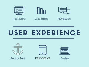 user experience of website
