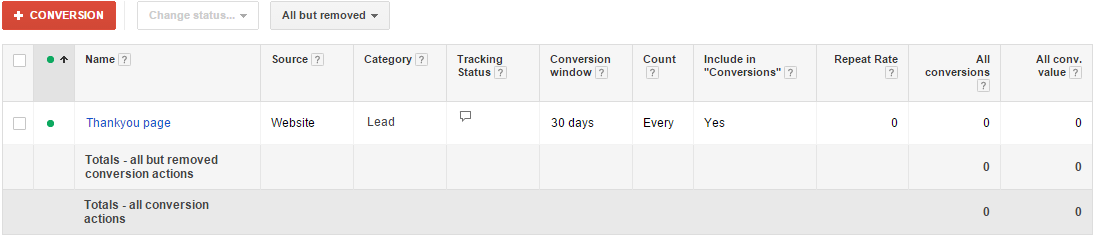 Google Adwords Campaign Tutorial -Google adwords conversion tracking