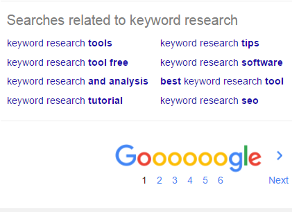 SEO Keyword Research - Google Related Search Feature