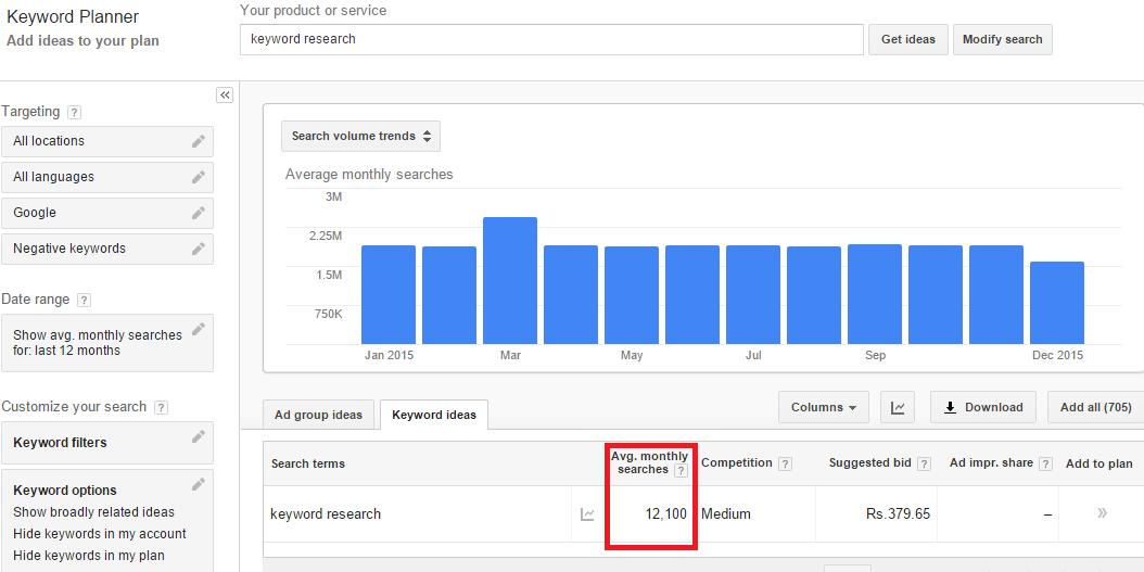 seo keyword research - search volume of a keyword