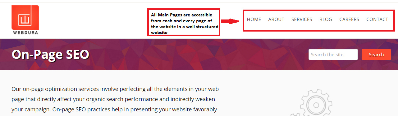 on page seo checklist for 2016 - on page seo optimized website structure